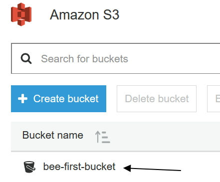 aws amazon bucket list